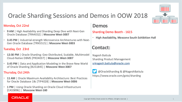 Sharding Sessions - OOW2018